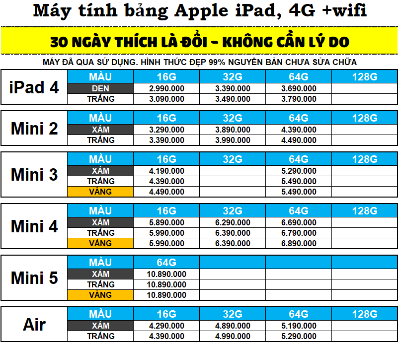 iPad Air 99%.PNG