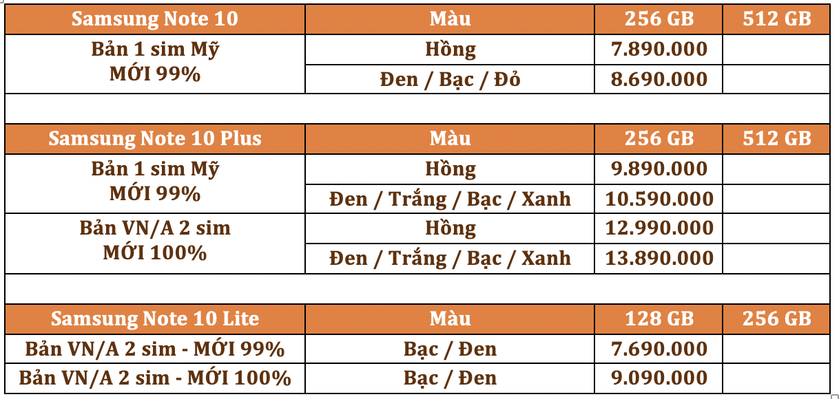 Note 10 Series.png